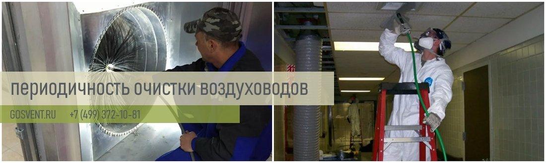 Периодичность очистки вентиляционных систем